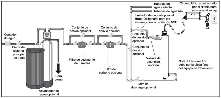 DIAGRAMAVH410-VP600-VP950