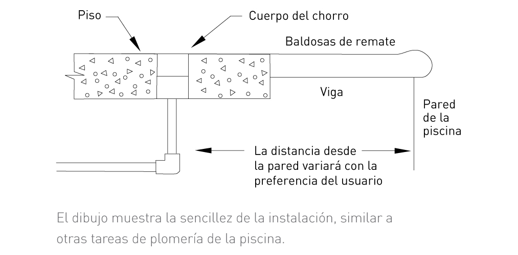 diagrama-jet